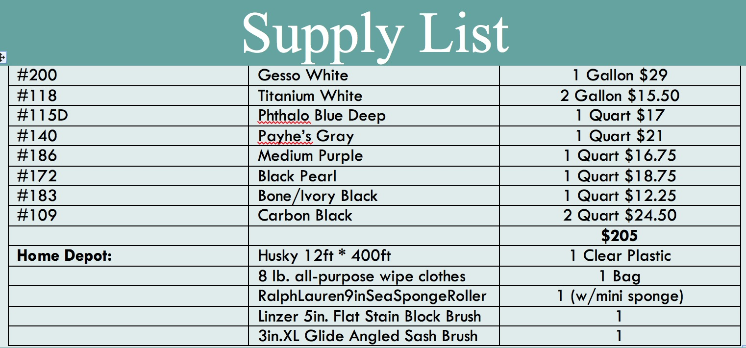 Canvas Painting Supplies List