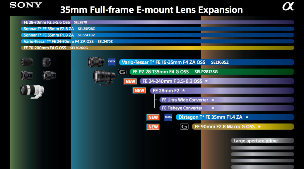 Sony-Lens-Roadmap-2015-New