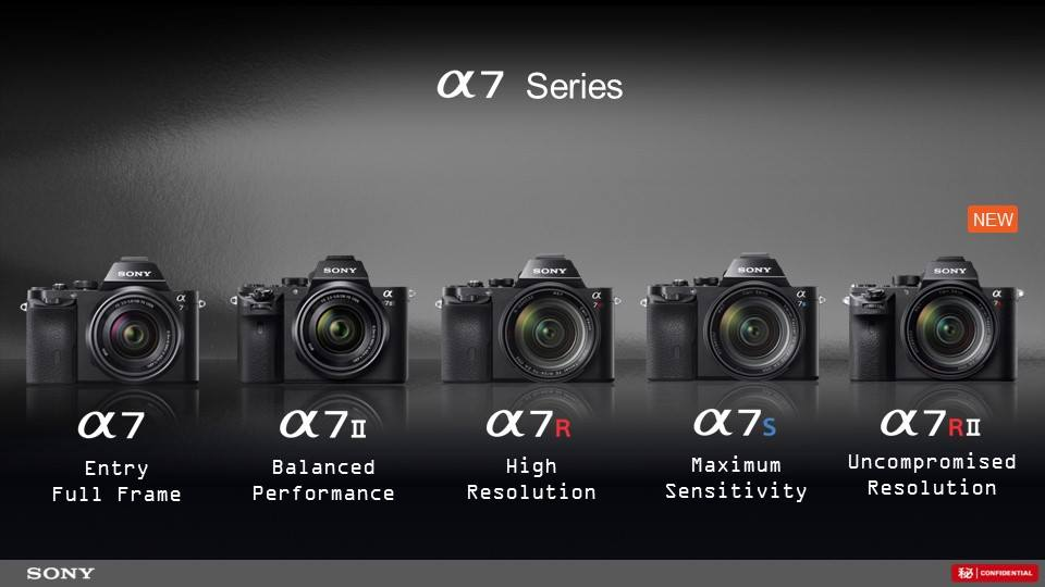 Breaking Down the A7RII Hype – Should A7/R/S Users Make the $3200 ...