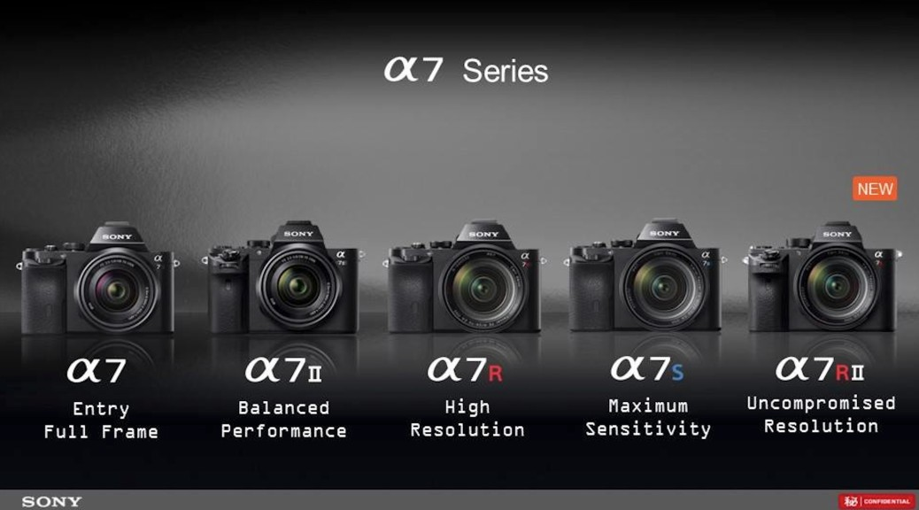 Full Frame Lenses For Canon 6d Canon Eos 6d In Depth