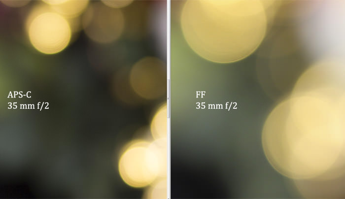 bokeh FF vs aps-c - iLHP