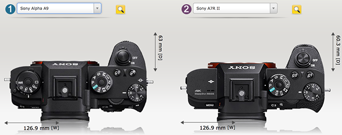 Sony A9 and A7rII size comparison